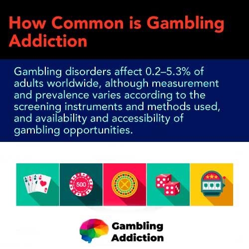 How common is gambling addiction