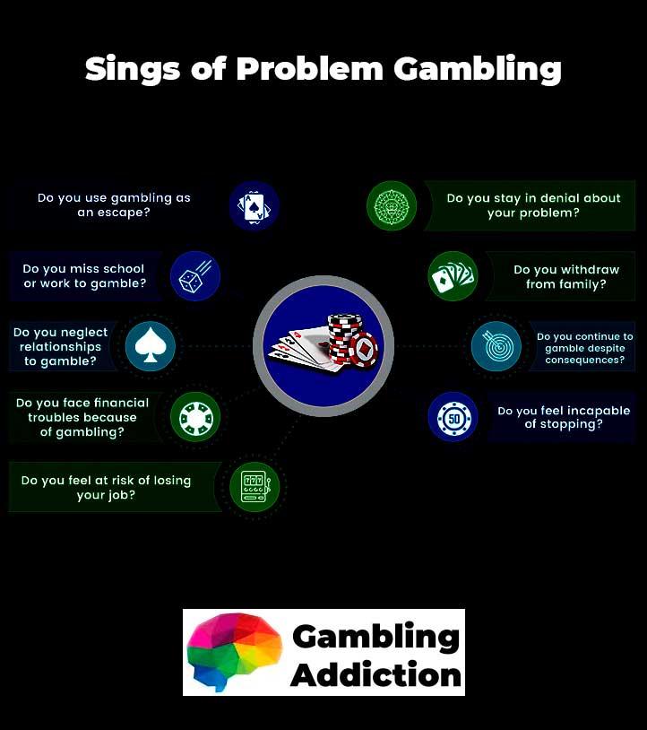 Sings of Problem Gambling